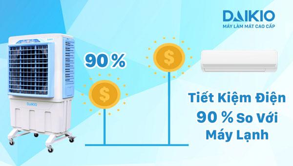 Máy làm mát không khí DAIKIO DK-5000C có hiệu quả